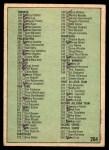 1971 O-Pee-Chee #264   Checklist Back Thumbnail