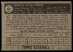 1952 Topps #62 BLK Chuck Stobbs  Back Thumbnail