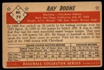 1953 Bowman #79  Ray Boone  Back Thumbnail