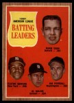 1962 Topps #51   -  Norm Cash / Jimmy Piersall / Al Kaline / Elston Howard AL Batting Leaders Front Thumbnail