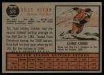 1962 Topps #523  Russ Nixon  Back Thumbnail