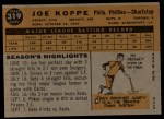 1960 Topps #319  Joe Koppe  Back Thumbnail