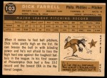 1960 Topps #103  Dick Farrell  Back Thumbnail