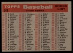 1958 Topps #246   Yankees Team Checklist Back Thumbnail