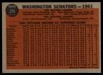 1962 Topps #206   Senators Team Back Thumbnail