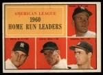 1961 Topps #44   -  Rocky Colavito / Jim Lemon / Mickey Mantle / Roger Maris AL HR Leaders Front Thumbnail