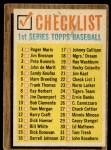 1962 Topps #22 ERR  Checklist 1 Front Thumbnail