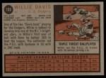1962 Topps #108  Willie Davis  Back Thumbnail