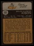 1973 Topps #141  Bruce Kison  Back Thumbnail