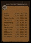 1973 Topps #475   -  Ty Cobb All-Time Batting Leader Back Thumbnail