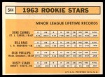 1963 Topps #544   -  Rusty Staub / Dick Phillips / Bill Haas / Duke Carmel Rookies   Back Thumbnail