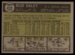 1961 Topps #422  Bud Daley  Back Thumbnail