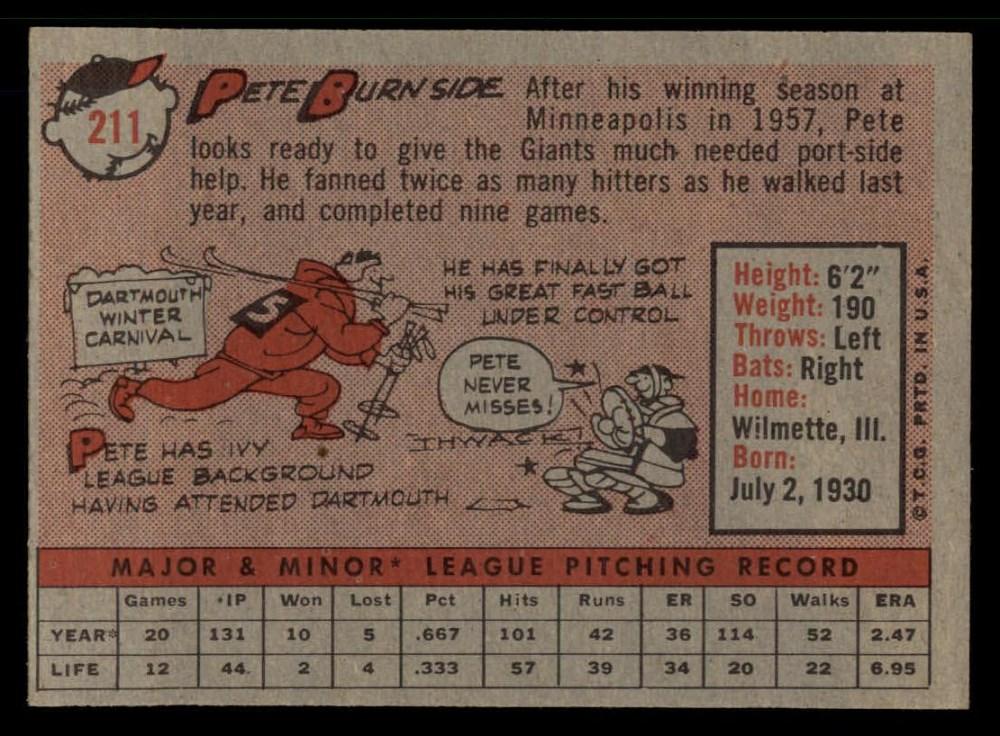 a027c858588 1958 Topps San Francisco Giants Team Set EX MT