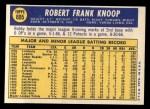 1970 Topps #695  Bobby Knoop  Back Thumbnail