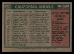 1975 Topps #236   -  Dick Williams Angels Team Checklist Back Thumbnail