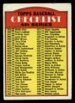 1972 Topps #378 STR  Checklist 4 Front Thumbnail