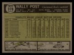 1961 Topps #378  Wally Post  Back Thumbnail