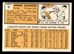 1963 Topps #81  Jim Schaffer  Back Thumbnail