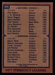 1978 Topps #206   -  Nolan Ryan / Phil Niekro Strikeout Leaders  Back Thumbnail