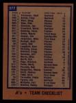 1978 Topps #577   Athletics Team Checklist Back Thumbnail
