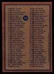 1978 Topps #74   Checklist 1 Back Thumbnail