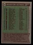 1976 Topps #147   -  Bill Virdon Astros Team Checklist Back Thumbnail