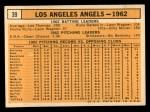 1963 Topps #39 ERR  Angels Team Back Thumbnail