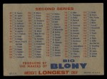 1957 Topps BLO  Blony Checklist 1/2 Back Thumbnail