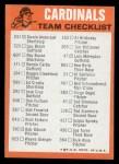 1973 Topps Blue Checklist   Cardinals Back Thumbnail