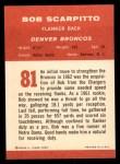 1963 Fleer #81  Bob Scarpitto  Back Thumbnail