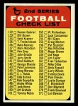 1968 Topps #219 GRN  Checklist Front Thumbnail