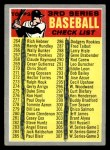 1970 Topps #244 BRN  Checklist 3 Front Thumbnail