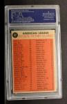 1962 Topps #57   -  Whitey Ford / Jim Bunning / Frank Lary / Steve Barber AL Pitching Leaders Back Thumbnail