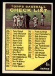 1961 Topps #273 A  Checklist 4 Front Thumbnail
