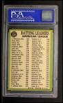 1967 Topps #239   -  Al Kaline / Tony Oliva / Frank Robinson AL Batting Leaders Back Thumbnail