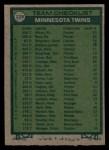 1977 Topps #228   -  Gene Mauch Twins Team Checklist Back Thumbnail