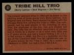 1962 Topps #37   -  Jim Perry / Dick Stigman / Barry Latman Tribe Hill Trio Back Thumbnail