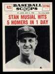 1961 Nu-Card Scoops #421   -   Stan Musial  Hits 5 Homers In One Day Front Thumbnail