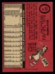 1969 O-Pee-Chee #180  Willie Horton  Back Thumbnail