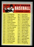 1970 Topps #542 BRN  Checklist 6 Front Thumbnail