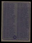 1974 Topps #162   Checklist Back Thumbnail