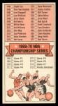 1970 Topps #101   Checklist 2 Back Thumbnail