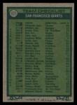 1977 Topps #211   -  Joe Altobelli Giants Team Checklist Back Thumbnail