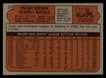 1972 Topps #516  Oscar Brown  Back Thumbnail