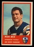 1963 Fleer #73  Ron Mix  Front Thumbnail