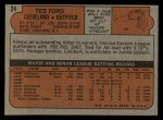 1972 Topps #24  Ted Ford  Back Thumbnail
