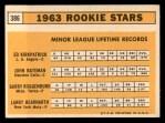 1963 Topps #386 LOW  -  Ed Kirkpatrick / John Bateman / Garry Roggenburk / Larry Bearnarth Rookie Stars Back Thumbnail