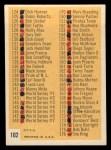1963 Topps #102 RED  Checklist 2 Back Thumbnail