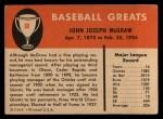 1961 Fleer #60  John McGraw  Back Thumbnail