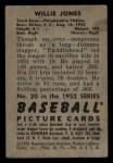 1952 Bowman #20  Willie Jones  Back Thumbnail